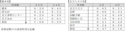 keio20190221_1.jpg