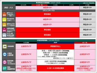 machida20181230_2.png