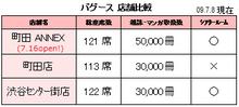 bagus-machida20090715.png
