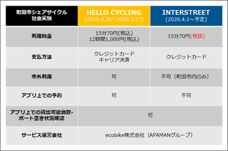 ecobike20200319_2.png