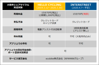 ecobike20200319_4.png