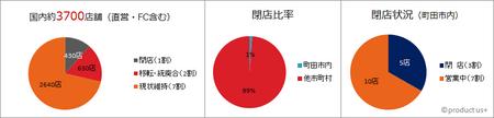 graph20100826.png