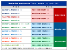 kanachu20161227.png