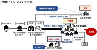 kitasato20200520_2.png