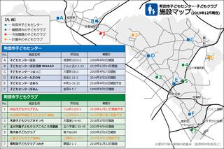 町田市内の子どもセンター・子どもクラブの施設一覧