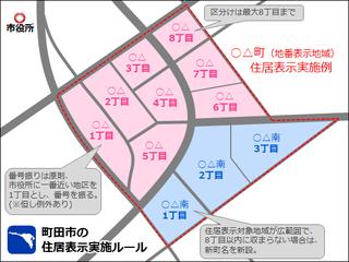 machida20160813.png