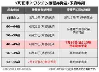 machida20210709.png