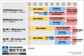 machida20210814.png