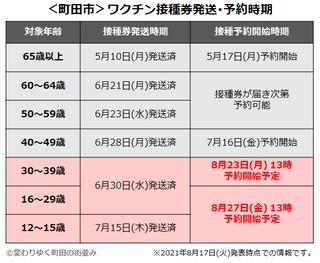 machida20210822.png