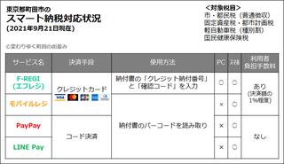 machida20210921_2.png