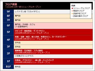 odakyu201180918.png