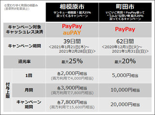 paypay20210118_2.png