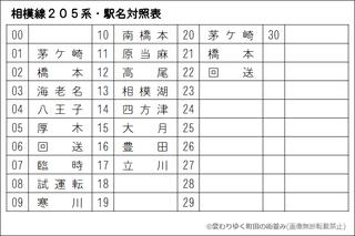 sagami-line20210617_1.png