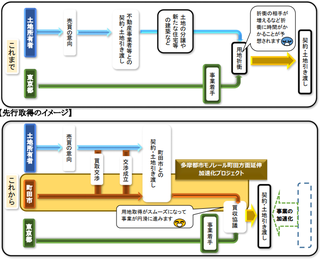 tama-monorail20190626_2.png