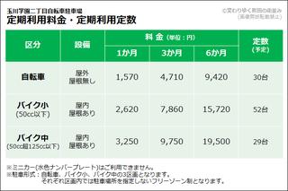 tamagawa20210409.png