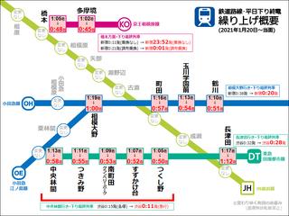train20210113_01.png