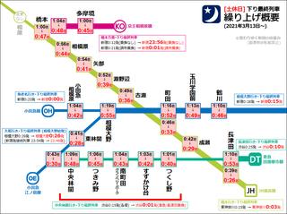 train20210312_2.png