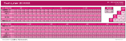 twinliner-timetable20120528.png