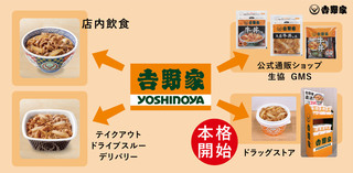 yoshinoya20210930_1.jpg