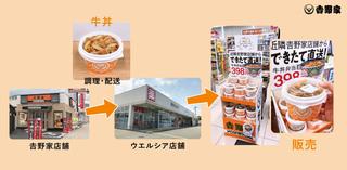 yoshinoya20210930_2.jpg